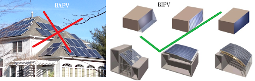 The Differences Between BIPV and BAPV
